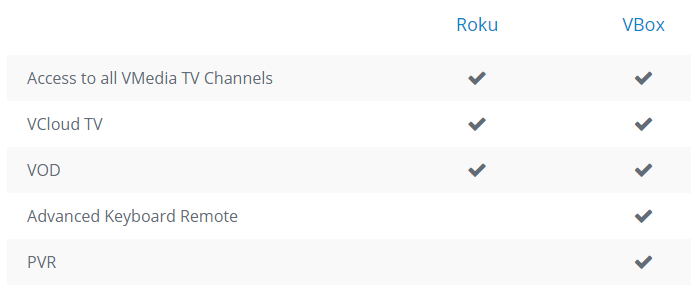 VBox-Roku-Comparison